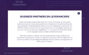 HDN Beheer ambities