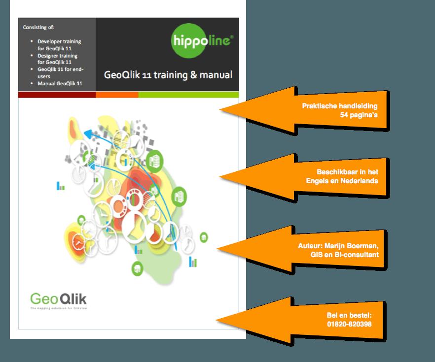 GeoQlik-aanvraag