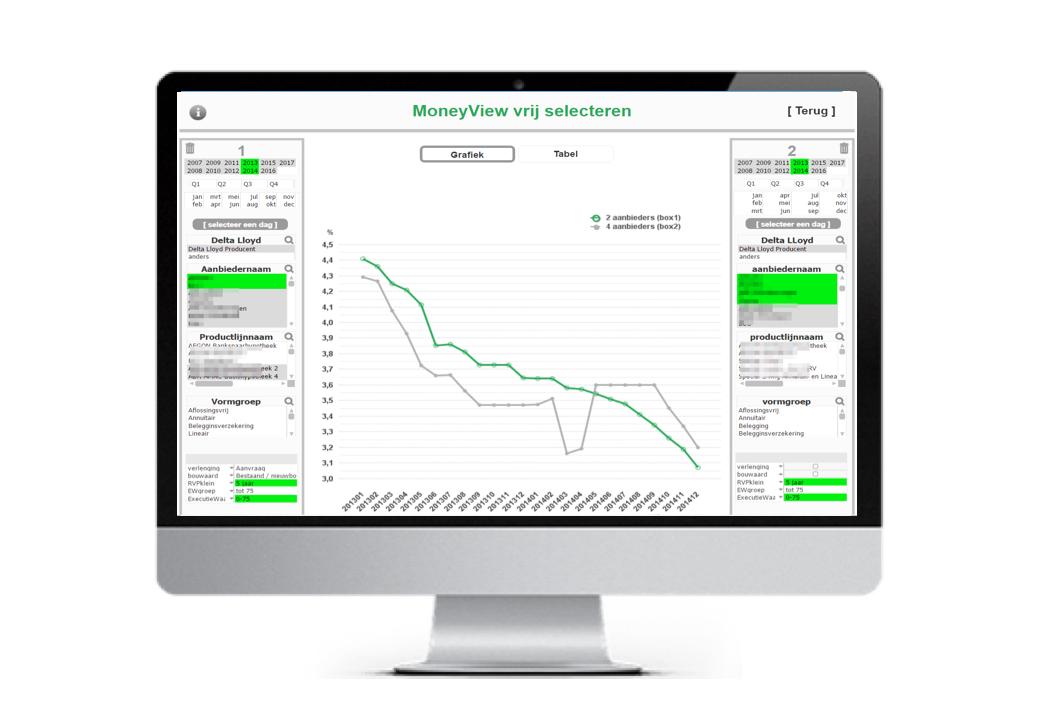 Hypotheken Index - HippoLine