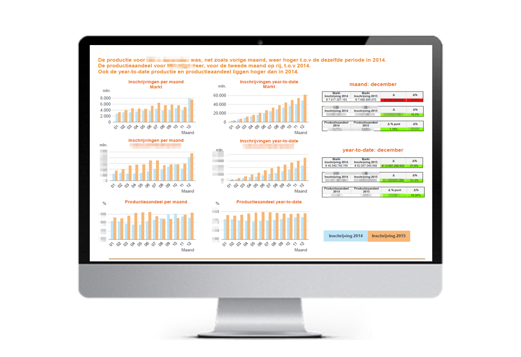 Kadaster Rapport - HippoLine
